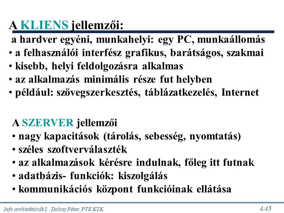 Info architektúrák I. Dobay Péter, PTE KTK 4 / 45 A KLIENS jellemzői: a hardver egyéni, munkahelyi: egy PC, munkaállomás a felhasználói interfész graf