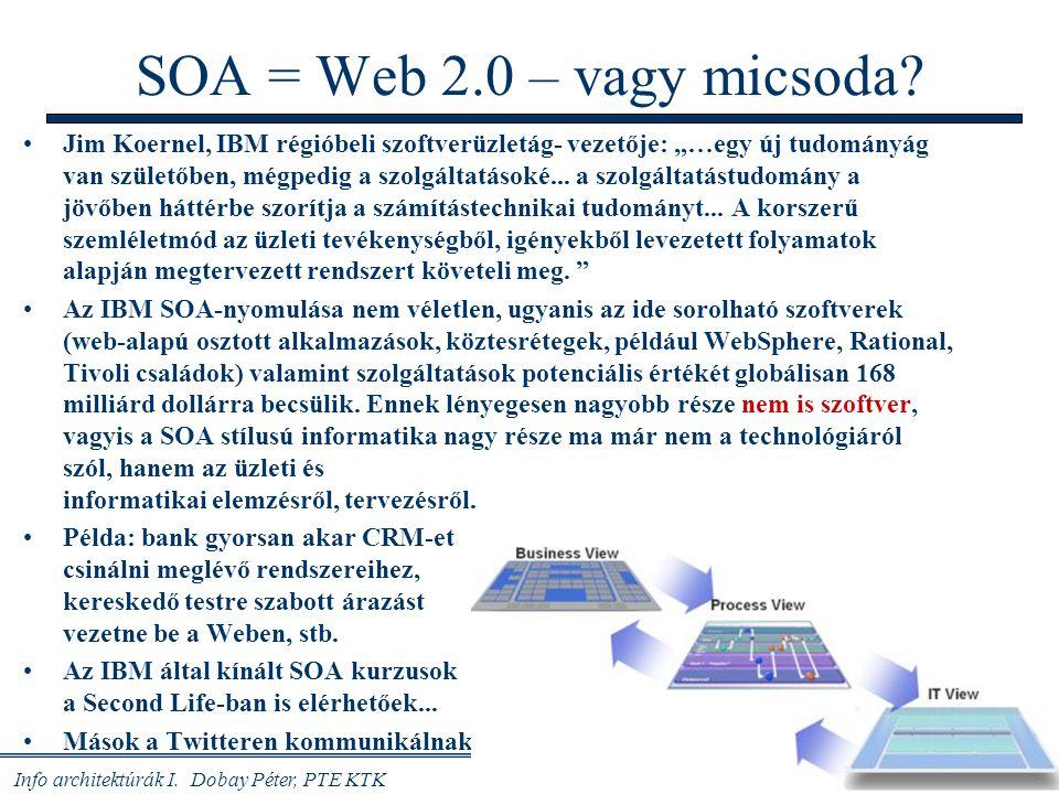 """Info architektúrák I. Dobay Péter, PTE KTK 44 / 45 SOA = Web 2.0 – vagy micsoda? Jim Koernel, IBM régióbeli szoftverüzletág- vezetője: """"…egy új tudomá"""