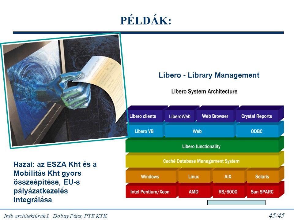 Info architektúrák I. Dobay Péter, PTE KTK 45 / 45 PÉLDÁK: Libero - Library Management Hazai: az ESZA Kht és a Mobilitás Kht gyors összeépítése, EU-s