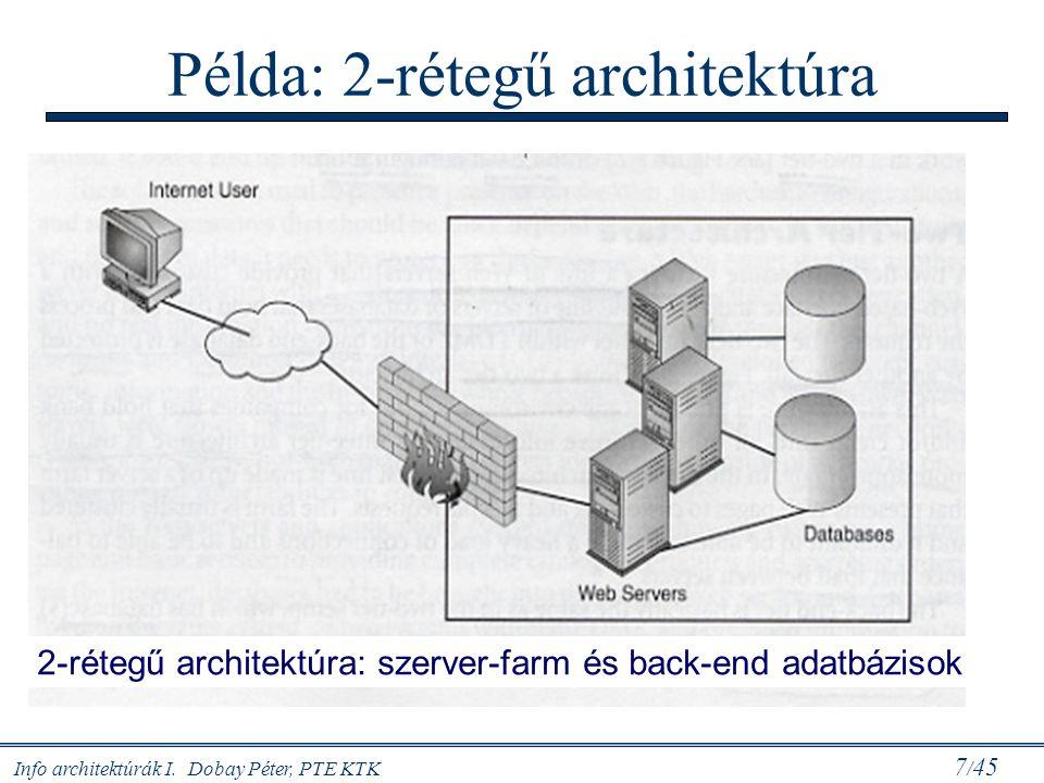Info architektúrák I. Dobay Péter, PTE KTK 7 / 45 Példa: 2-rétegű architektúra 2-rétegű architektúra: szerver-farm és back-end adatbázisok