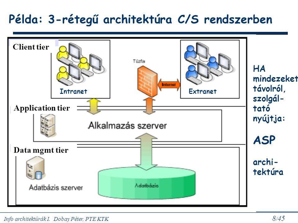 Info architektúrák I. Dobay Péter, PTE KTK 8 / 45 Példa: 3-rétegű architektúra C/S rendszerben HA mindezeket távolról, szolgál- tató nyújtja: ASP arch