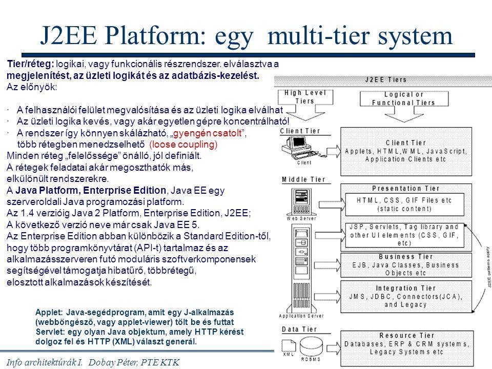 Info architektúrák I. Dobay Péter, PTE KTK 9 / 45 J2EE Platform: egy multi-tier system Tier/réteg: logikai, vagy funkcionális részrendszer. elválasztv