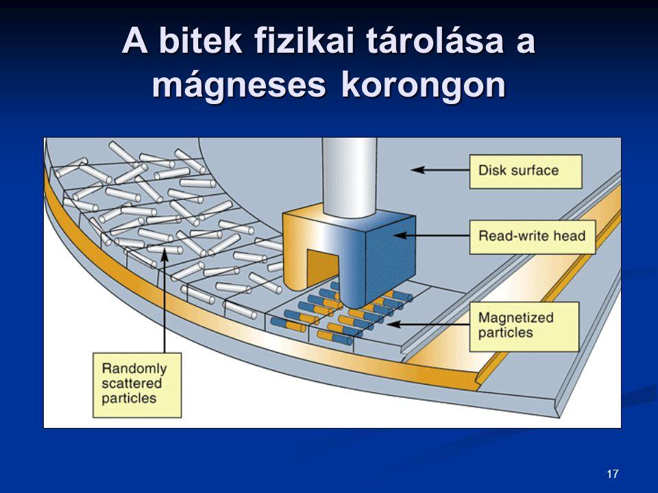 17 A bitek fizikai tárolása a mágneses korongon
