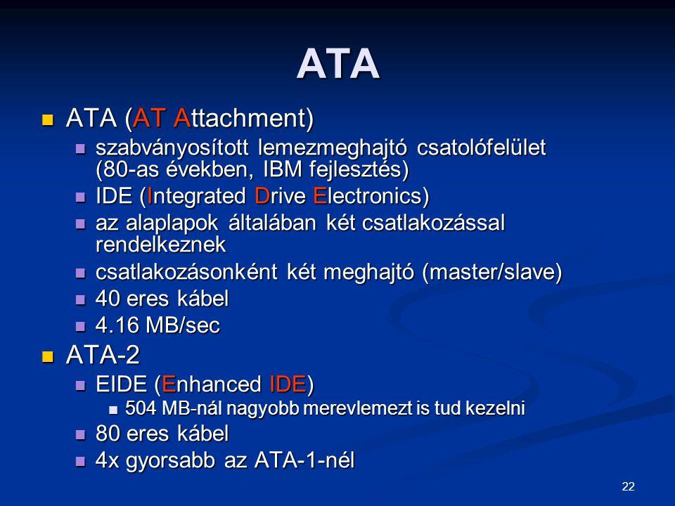 22 ATA ATA (AT Attachment) ATA (AT Attachment) szabványosított lemezmeghajtó csatolófelület (80-as években, IBM fejlesztés) szabványosított lemezmegha