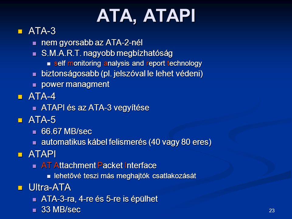 23 ATA, ATAPI ATA-3 ATA-3 nem gyorsabb az ATA-2-nél nem gyorsabb az ATA-2-nél S.M.A.R.T. nagyobb megbízhatóság S.M.A.R.T. nagyobb megbízhatóság self m