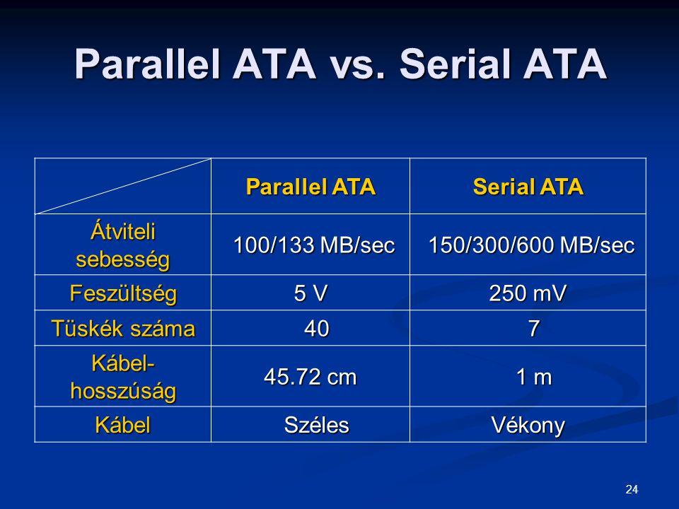 24 Parallel ATA vs. Serial ATA Parallel ATA Serial ATA Átviteli sebesség 100/133 MB/sec 100/133 MB/sec 150/300/600 MB/sec 150/300/600 MB/sec Feszültsé