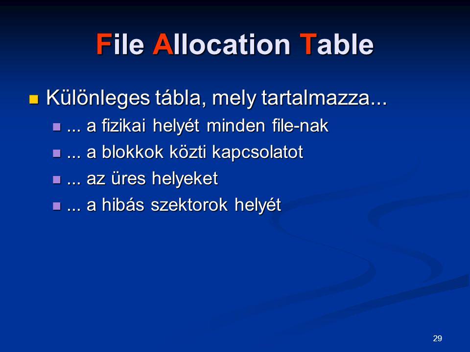 29 File Allocation Table Különleges tábla, mely tartalmazza... Különleges tábla, mely tartalmazza...... a fizikai helyét minden file-nak... a fizikai