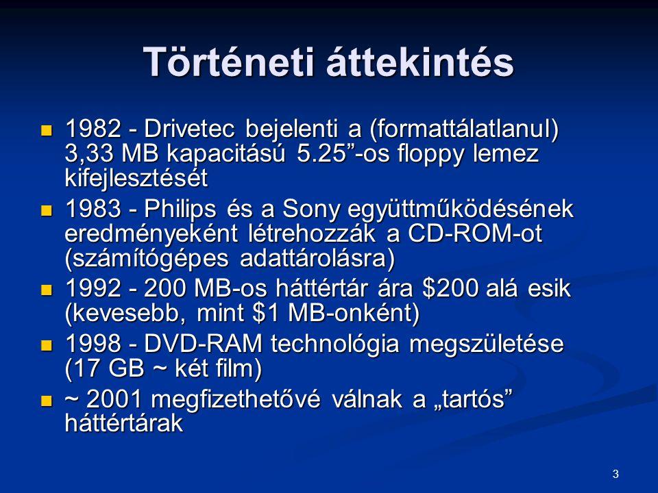 """3 Történeti áttekintés 1982 - Drivetec bejelenti a (formattálatlanul) 3,33 MB kapacitású 5.25""""-os floppy lemez kifejlesztését 1982 - Drivetec bejelent"""