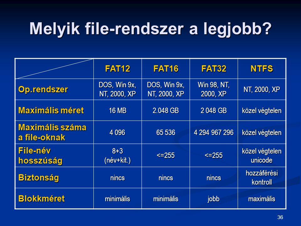 36 Melyik file-rendszer a legjobb? FAT12FAT16FAT32NTFS Op.rendszer DOS, Win 9x, NT, 2000, XP Win 98, NT, 2000, XP NT, 2000, XP Maximális méret 16 MB 2