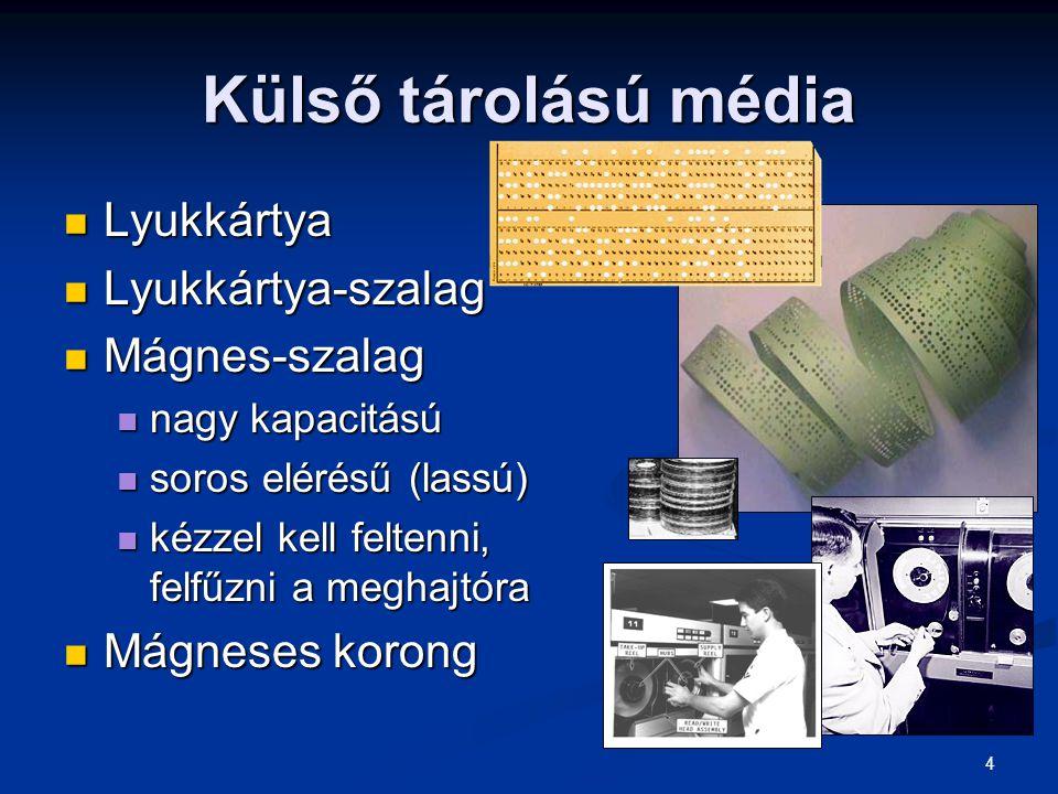 4 Külső tárolású média Lyukkártya Lyukkártya Lyukkártya-szalag Lyukkártya-szalag Mágnes-szalag Mágnes-szalag nagy kapacitású nagy kapacitású soros elé