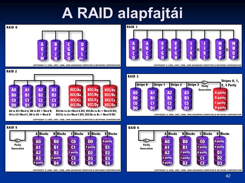 42 A RAID alapfajtái