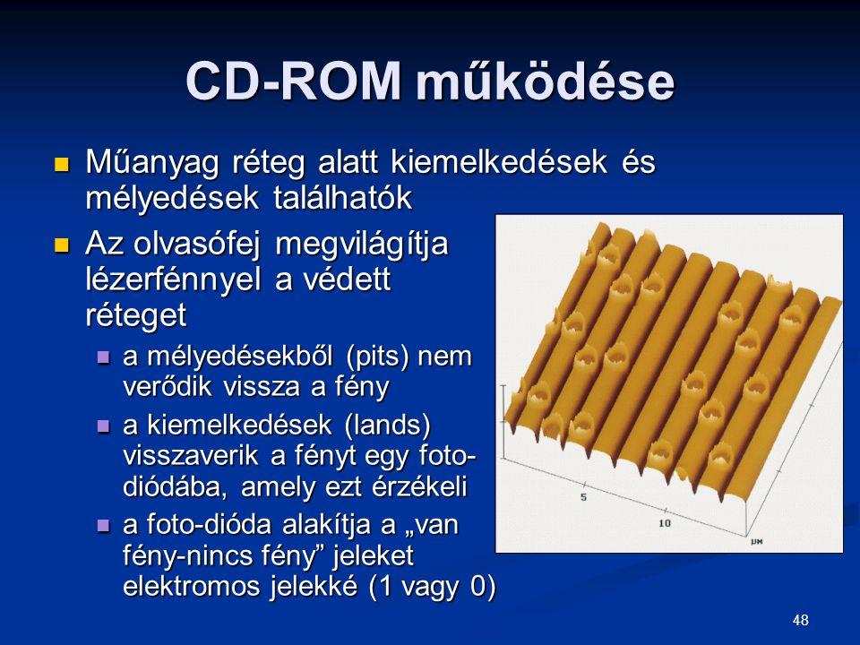 48 CD-ROM működése Az olvasófej megvilágítja lézerfénnyel a védett réteget Az olvasófej megvilágítja lézerfénnyel a védett réteget a mélyedésekből (pi