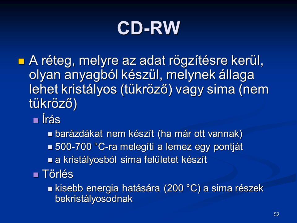 52 CD-RW A réteg, melyre az adat rögzítésre kerül, olyan anyagból készül, melynek állaga lehet kristályos (tükröző) vagy sima (nem tükröző) A réteg, m