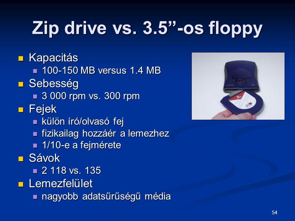 "54 Zip drive vs. 3.5""-os floppy Kapacitás Kapacitás 100-150 MB versus 1.4 MB 100-150 MB versus 1.4 MB Sebesség Sebesség 3 000 rpm vs. 300 rpm 3 000 rp"