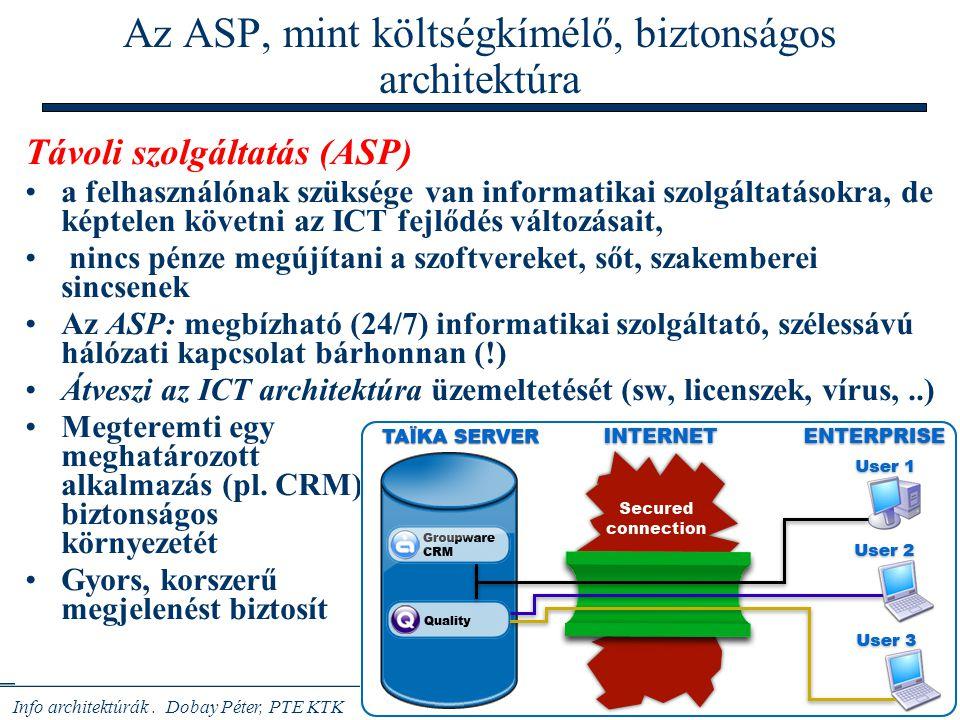 Info architektúrák. Dobay Péter, PTE KTK 15 / 37 Távoli szolgáltatás (ASP) a felhasználónak szüksége van informatikai szolgáltatásokra, de képtelen kö