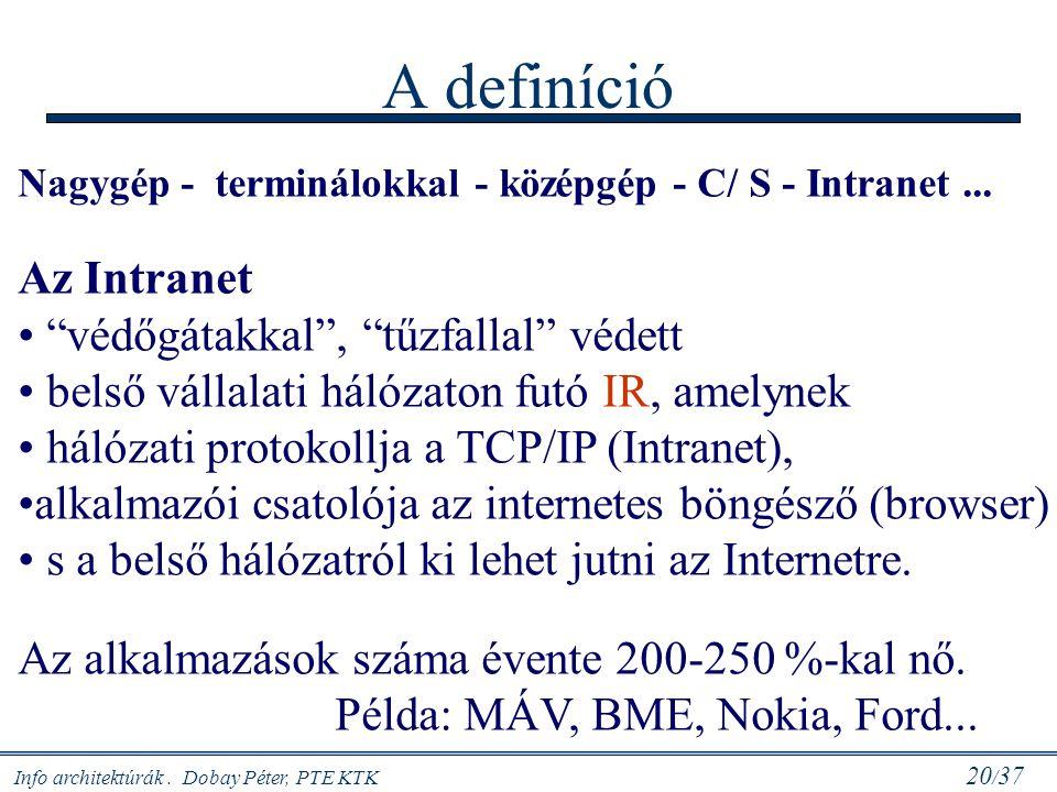 """Info architektúrák. Dobay Péter, PTE KTK 20 / 37 A definíció Nagygép - terminálokkal - középgép - C/ S - Intranet... Az Intranet """"védőgátakkal"""", """"tűzf"""