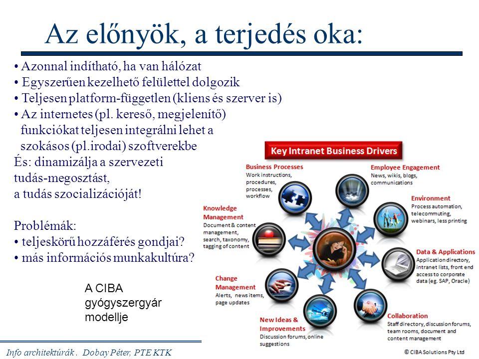 Info architektúrák. Dobay Péter, PTE KTK 21 / 37 Az előnyök, a terjedés oka: Azonnal indítható, ha van hálózat Egyszerűen kezelhető felülettel dolgozi