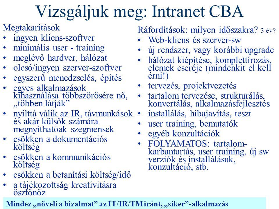 Vizsgáljuk meg: Intranet CBA Megtakarítások ingyen kliens-szoftver minimális user - training meglévő hardver, hálózat olcsó/ingyen szerver-szoftver eg