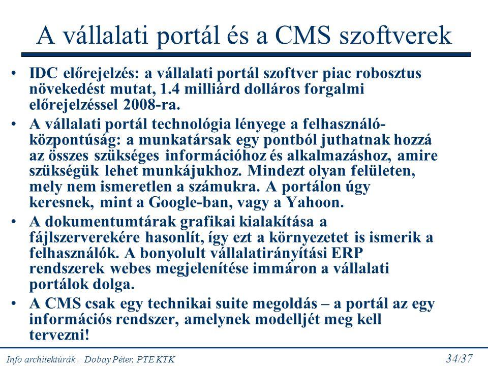 Info architektúrák. Dobay Péter, PTE KTK 34 / 37 A vállalati portál és a CMS szoftverek IDC előrejelzés: a vállalati portál szoftver piac robosztus nö