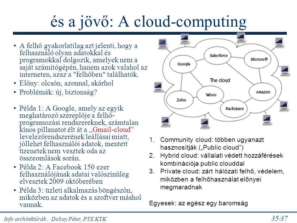 Info architektúrák. Dobay Péter, PTE KTK 35 / 37 és a jövő: A cloud-computing A felhő gyakorlatilag azt jelenti, hogy a felhasználó olyan adatokkal és