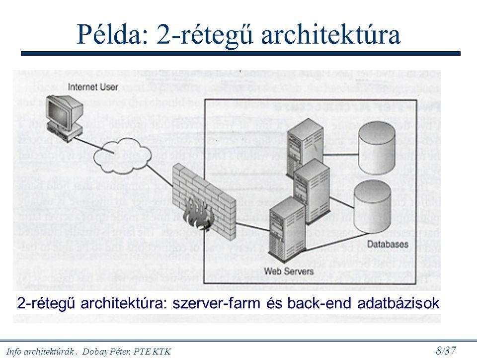 Info architektúrák. Dobay Péter, PTE KTK 8 / 37 Példa: 2-rétegű architektúra 2-rétegű architektúra: szerver-farm és back-end adatbázisok