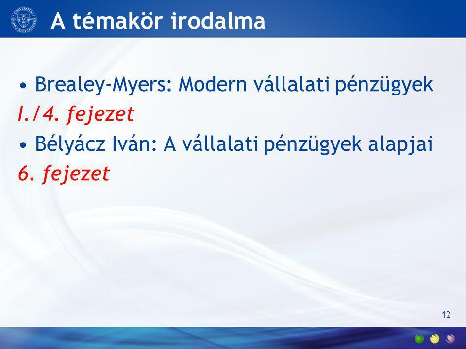 A témakör irodalma Brealey-Myers: Modern vállalati pénzügyek I./4.