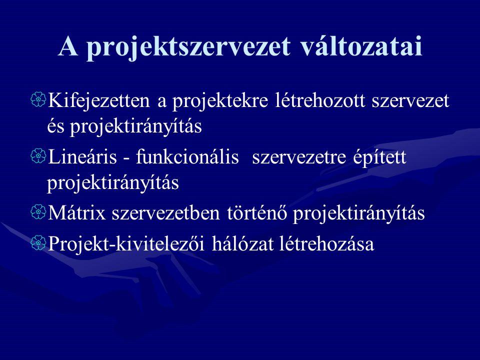 A projektszervezet változatai  Kifejezetten a projektekre létrehozott szervezet és projektirányítás  Lineáris - funkcionális szervezetre épített pro