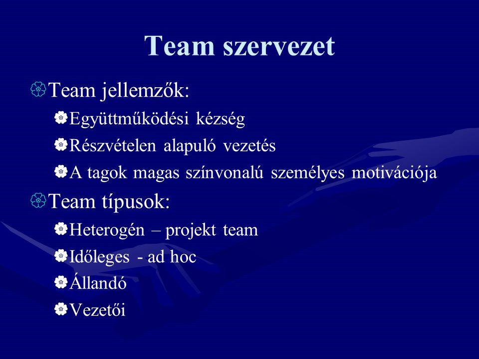 Team szervezet  Team jellemzők:  Együttműködési kézség  Részvételen alapuló vezetés  A tagok magas színvonalú személyes motivációja  Team típusok