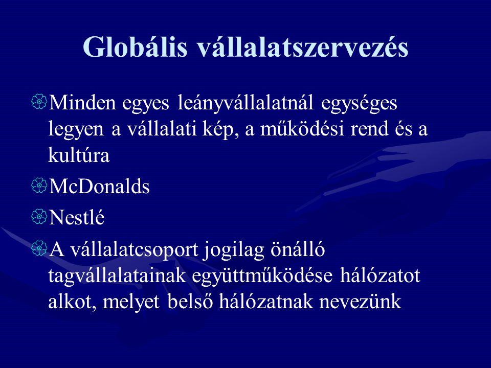 Globális vállalatszervezés  Minden egyes leányvállalatnál egységes legyen a vállalati kép, a működési rend és a kultúra  McDonalds  Nestlé  A váll