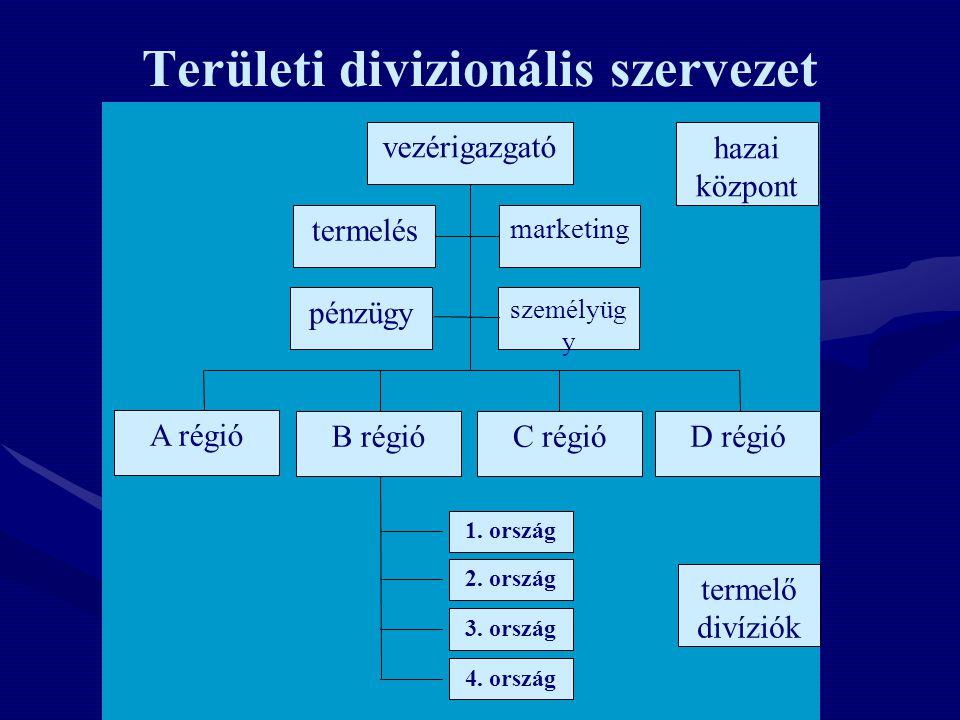 Területi divizionális szervezet termelő divíziók vezérigazgató marketing termelés C régióD régióB régió személyüg y pénzügy 1. ország hazai központ 2.