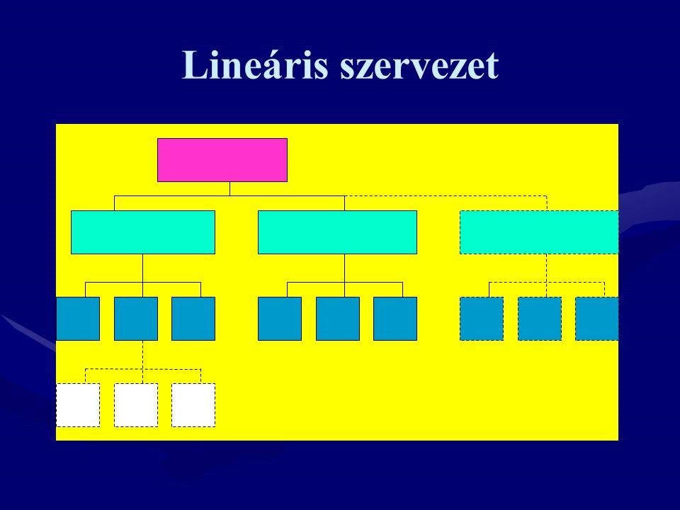 Lineáris szervezet