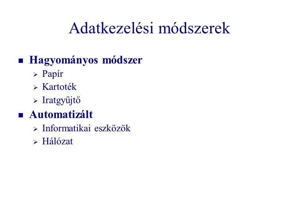 Adatkezelési módszerek Hagyományos módszer  Papír  Kartoték  Iratgyűjtő Automatizált  Informatikai eszközök  Hálózat