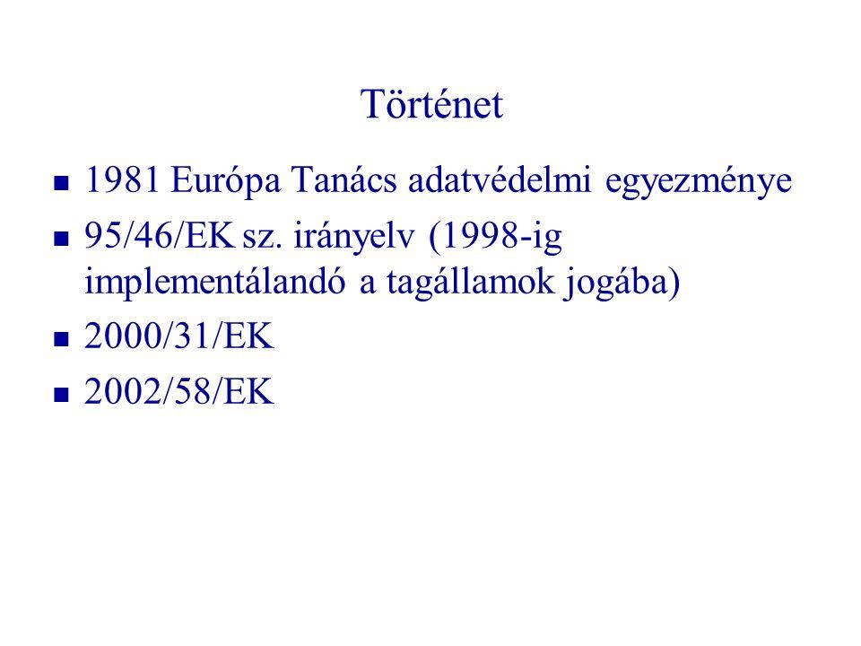Történet 1981 Európa Tanács adatvédelmi egyezménye 95/46/EK sz. irányelv (1998-ig implementálandó a tagállamok jogába) 2000/31/EK 2002/58/EK