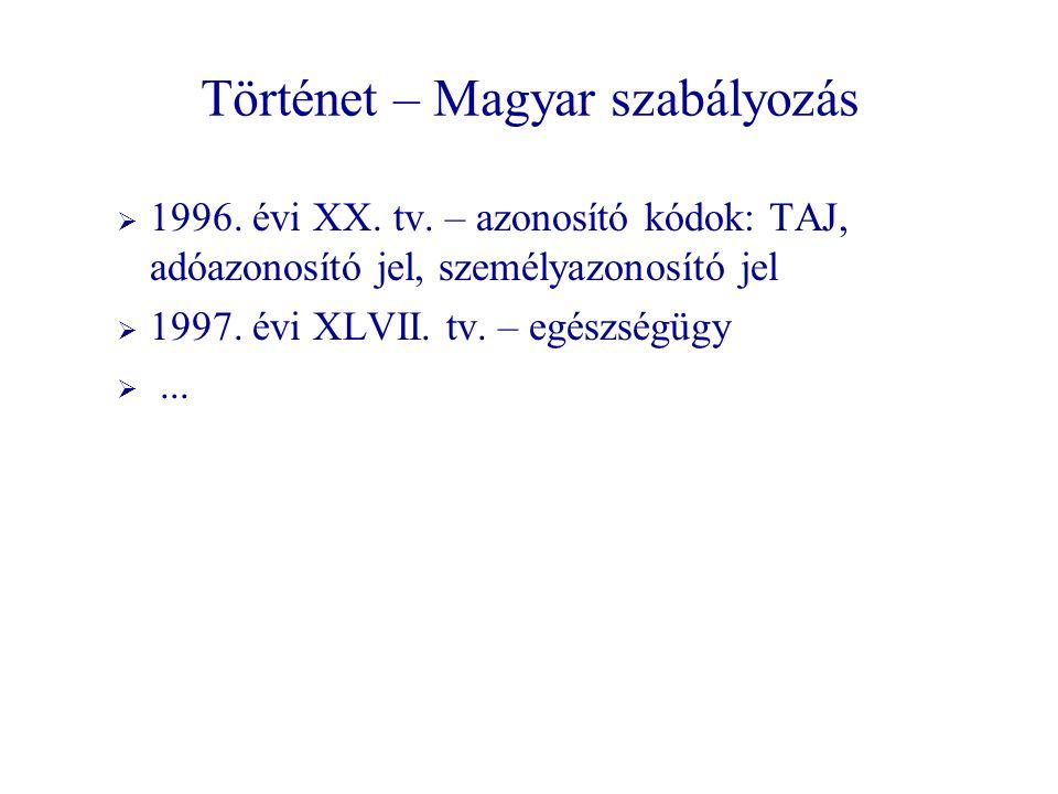 Történet – Magyar szabályozás  1996. évi XX. tv. – azonosító kódok: TAJ, adóazonosító jel, személyazonosító jel  1997. évi XLVII. tv. – egészségügy