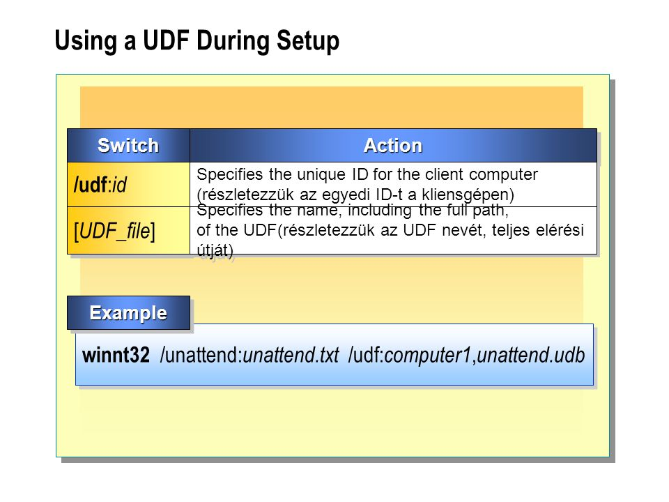 Using a UDF During Setup winnt32 /unattend: unattend.txt /udf: computer1, unattend.udb SwitchSwitchActionAction /udf : id Specifies the unique ID for