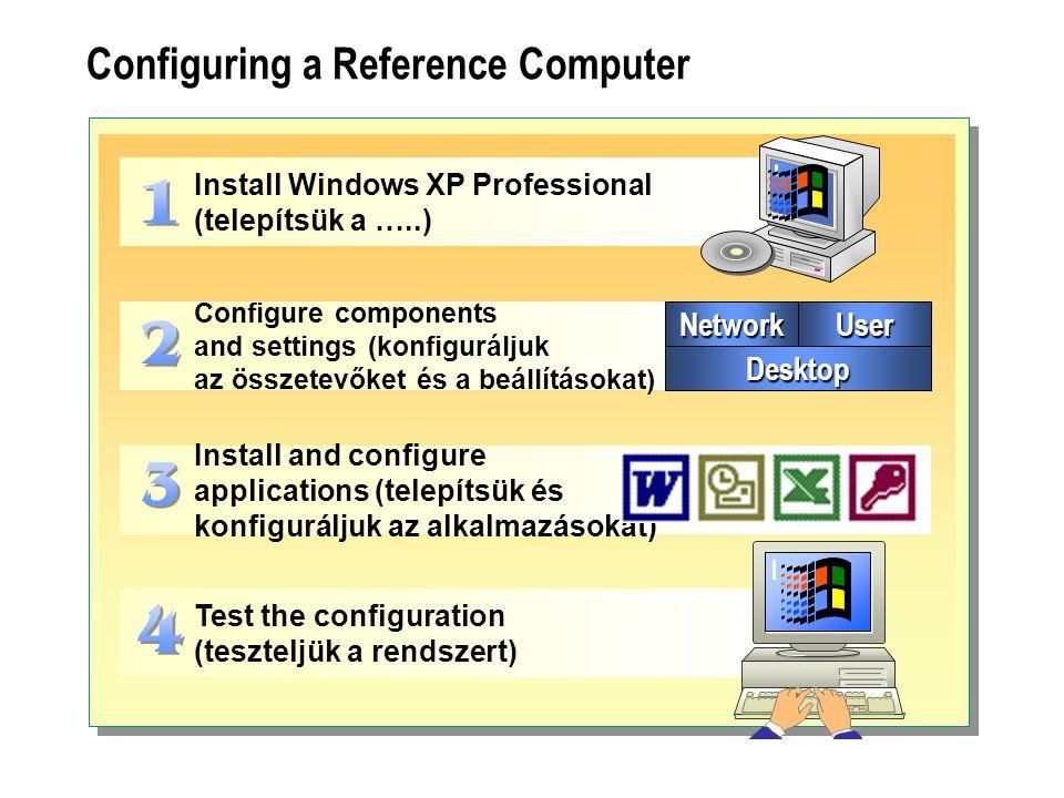 Configuring a Reference Computer Install Windows XP Professional (telepítsük a …..) Configure components and settings (konfiguráljuk az összetevőket é