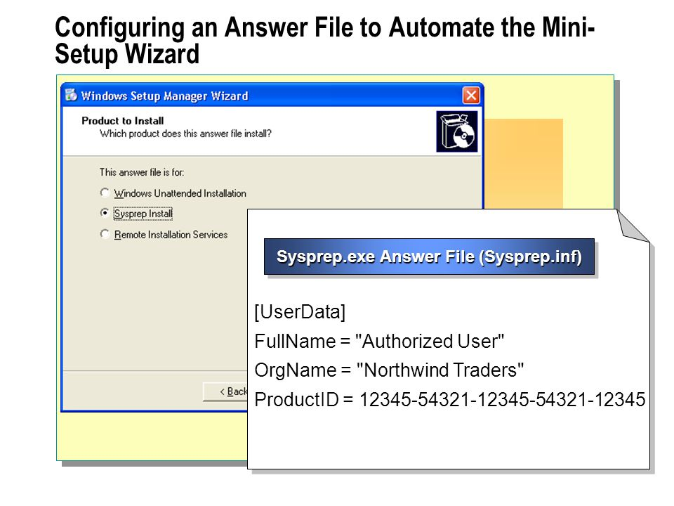 Configuring an Answer File to Automate the Mini- Setup Wizard < BackNext>Cancel [UserData] FullName =