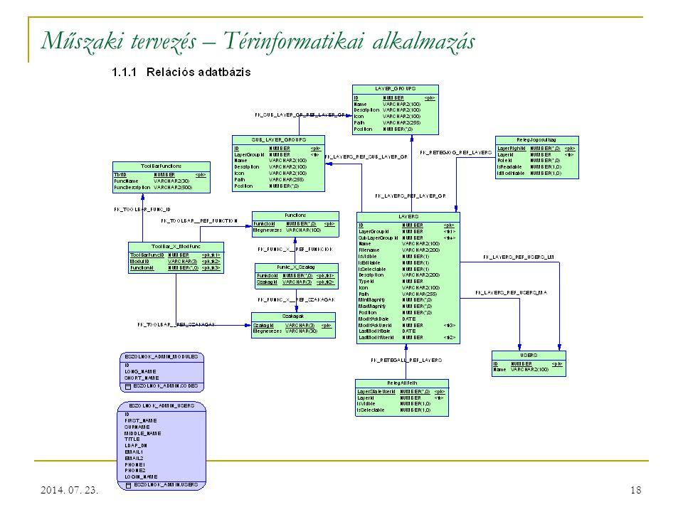 18 Műszaki tervezés – Térinformatikai alkalmazás 2014. 07. 23.