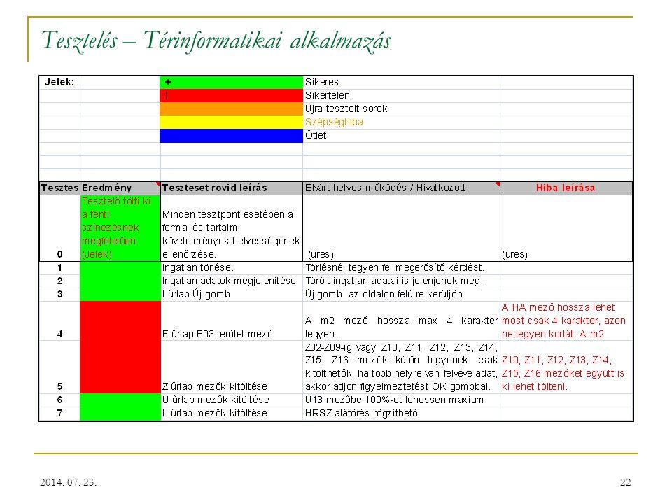 22 Tesztelés – Térinformatikai alkalmazás 2014. 07. 23.