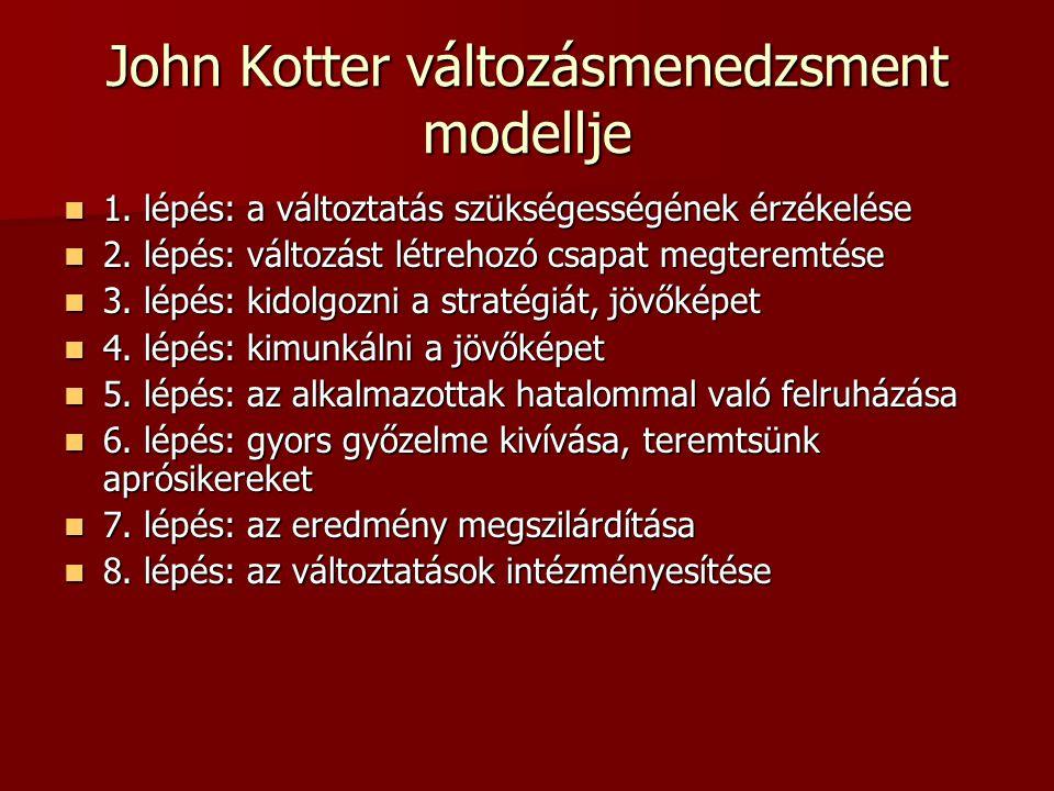 John Kotter változásmenedzsment modellje 1. lépés: a változtatás szükségességének érzékelése 1. lépés: a változtatás szükségességének érzékelése 2. lé