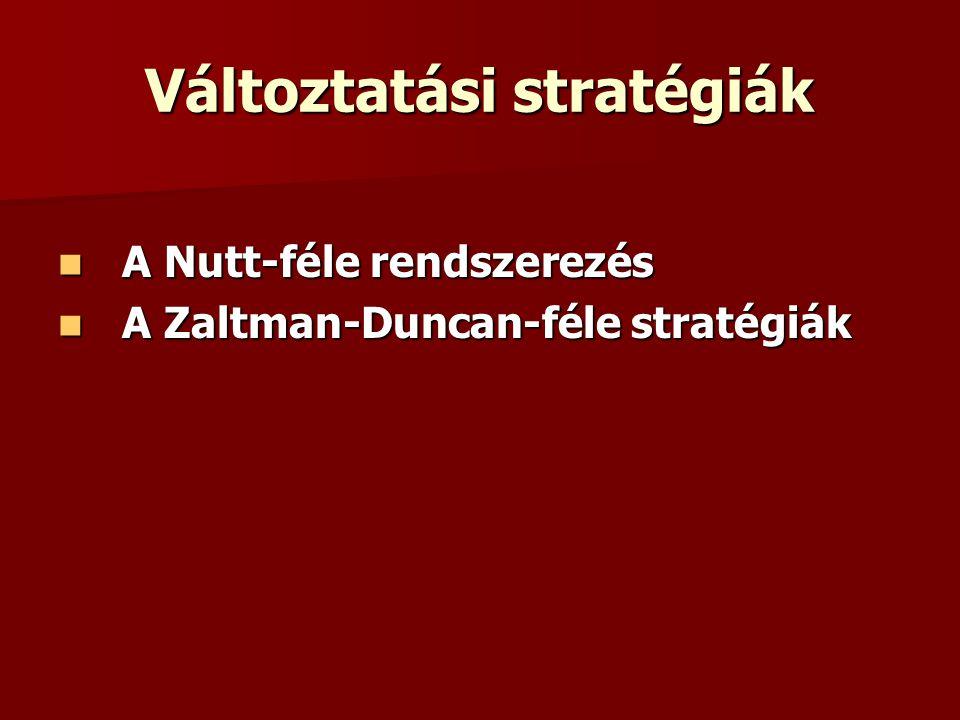 Változtatási stratégiák A Nutt-féle rendszerezés A Nutt-féle rendszerezés A Zaltman-Duncan-féle stratégiák A Zaltman-Duncan-féle stratégiák