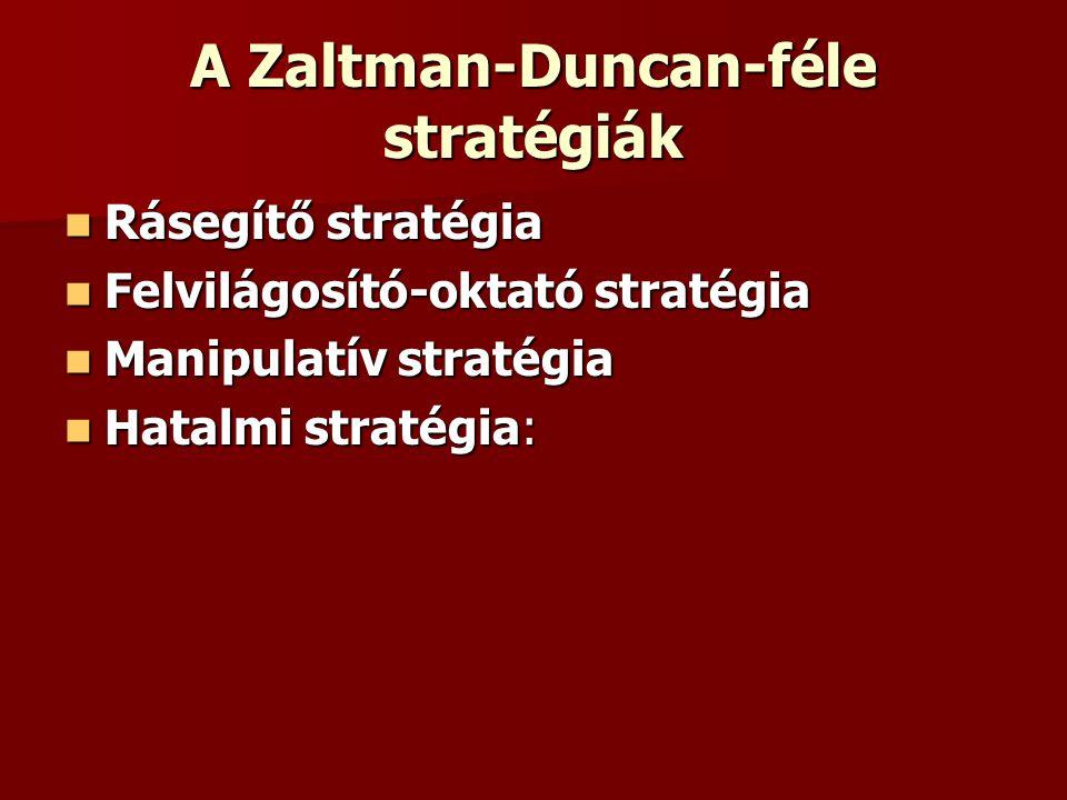 A Zaltman-Duncan-féle stratégiák Rásegítő stratégia Rásegítő stratégia Felvilágosító-oktató stratégia Felvilágosító-oktató stratégia Manipulatív strat