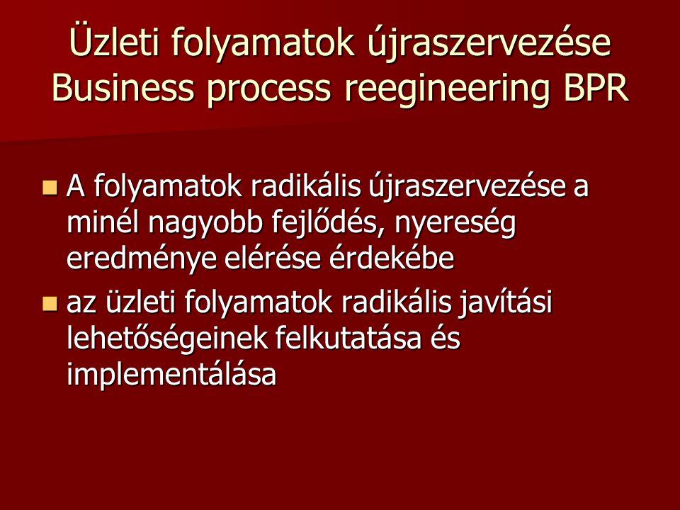 Üzleti folyamatok újraszervezése Business process reegineering BPR A folyamatok radikális újraszervezése a minél nagyobb fejlődés, nyereség eredménye