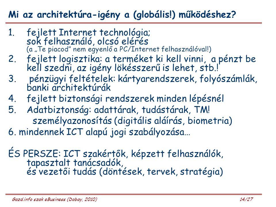 Gazd.info szak eBusiness (Dobay, 2010) 14/27 Mi az architektúra-igény a (globális!) működéshez? 1.fejlett Internet technológia; sok felhasználó, olcsó