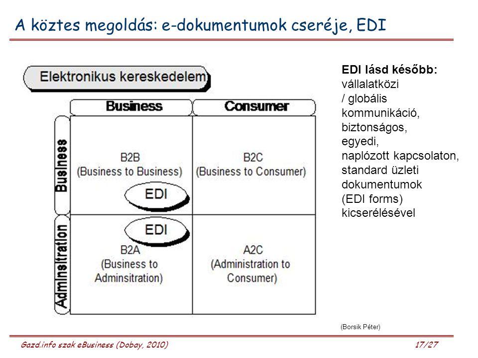 Gazd.info szak eBusiness (Dobay, 2010) 17/27 A köztes megoldás: e-dokumentumok cseréje, EDI (Borsik Péter) EDI lásd később: vállalatközi / globális ko