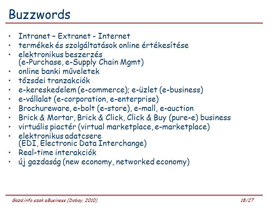 Gazd.info szak eBusiness (Dobay, 2010) 18/27 Buzzwords Intranet – Extranet - Internet termékek és szolgáltatások online értékesítése elektronikus beszerzés (e-Purchase, e-Supply Chain Mgmt) online banki műveletek tőzsdei tranzakciók e-kereskedelem (e-commerce); e-üzlet (e-business) e-vállalat (e-corporation, e-enterprise) Brochureware, e-bolt (e-store), e-mall, e-auction Brick & Mortar, Brick & Click, Click & Buy (pure-e) business virtuális piactér (virtual marketplace, e-marketplace) elektronikus adatcsere (EDI, Electronic Data Interchange) Real-time interakciók új gazdaság (new economy, networked economy)