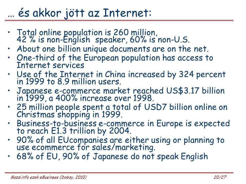 Gazd.info szak eBusiness (Dobay, 2010) 20/27 … és akkor jött az Internet: Total online population is 260 million, 42 % is non-English speaker, 60% is non-U.S.