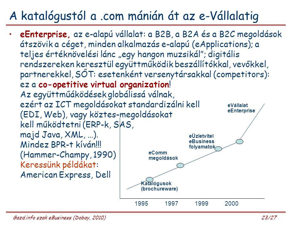 """Gazd.info szak eBusiness (Dobay, 2010) 23/27 A katalógustól a.com mánián át az e-Vállalatig 1995199719992000 Katalógusok (brochureware) eComm megoldások eÜzletvitel eBusiness folyamatok eVállalat eEnterprise eEnterprise, az e-alapú vállalat: a B2B, a B2A és a B2C megoldások átszövik a céget, minden alkalmazás e-alapú (eApplications); a teljes értéknövelési lánc """"egy hangon muzsikál ; digitális rendszereken keresztül együttműködik beszállítókkal, vevőkkel, partnerekkel, SŐT: esetenként versenytársakkal (competitors): ez a co-opetitive virtual organization."""