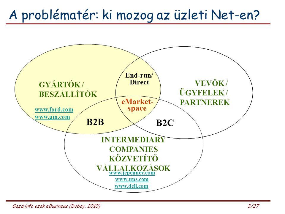 Gazd.info szak eBusiness (Dobay, 2010) 3/27 A problématér: ki mozog az üzleti Net-en? GYÁRTÓK / BESZÁLLÍTÓK INTERMEDIARY COMPANIES KÖZVETÍTŐ VÁLLALKOZ
