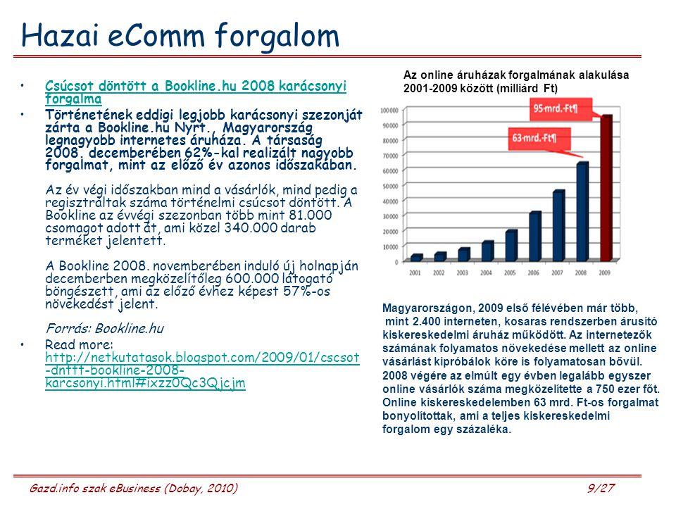 Gazd.info szak eBusiness (Dobay, 2010) 9/27 Hazai eComm forgalom Csúcsot döntött a Bookline.hu 2008 karácsonyi forgalmaCsúcsot döntött a Bookline.hu 2